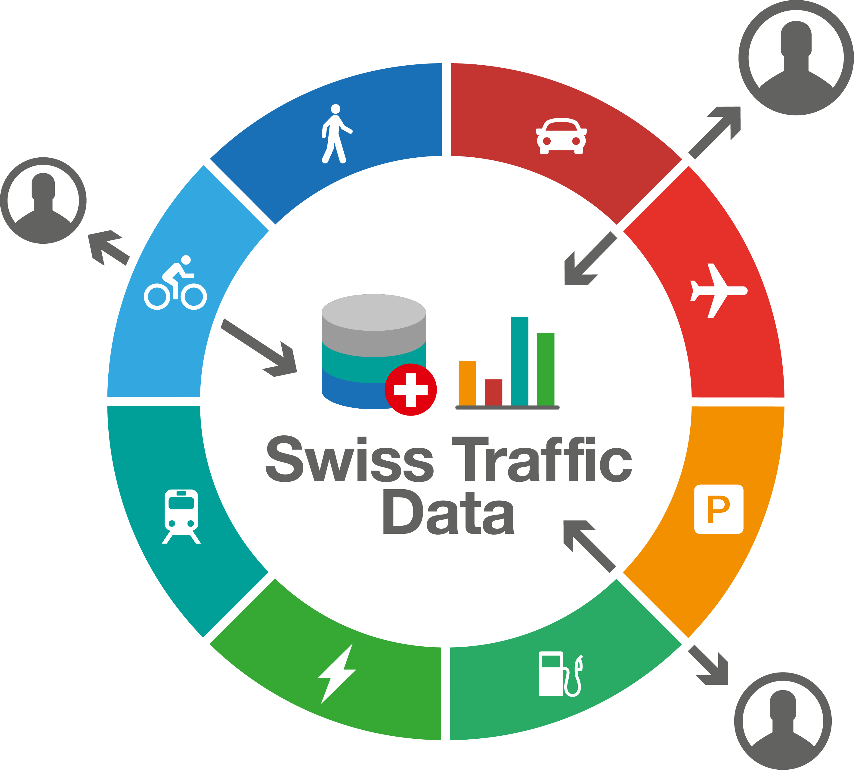 Swiss Traffic Data.PNG